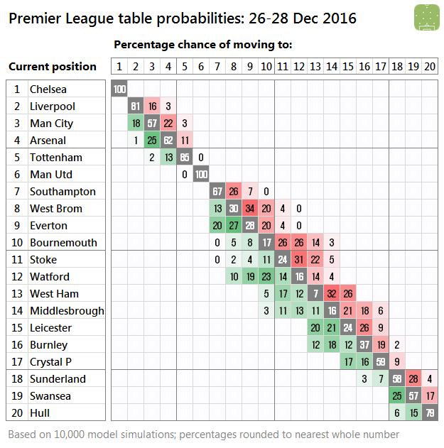 pl-probabilities-2016-12-26