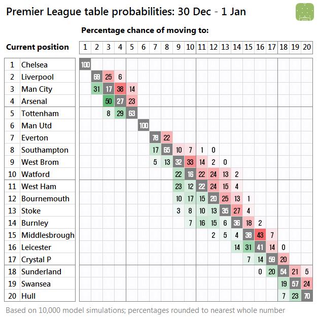 pl-probabilities-2016-12-29