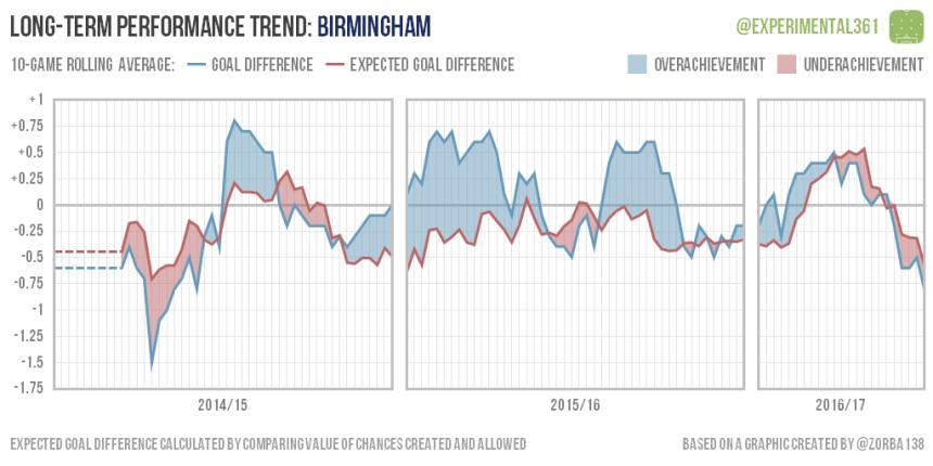 trend-2016-12-28-birmingham