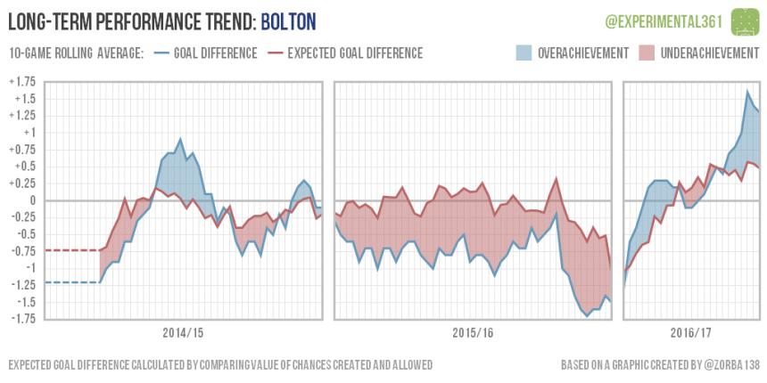 trend-2016-12-28-bolton