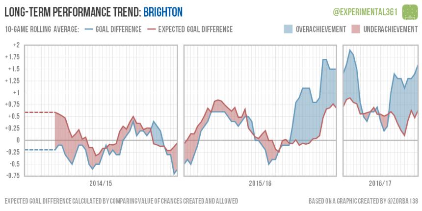 trend-2016-12-28-brighton