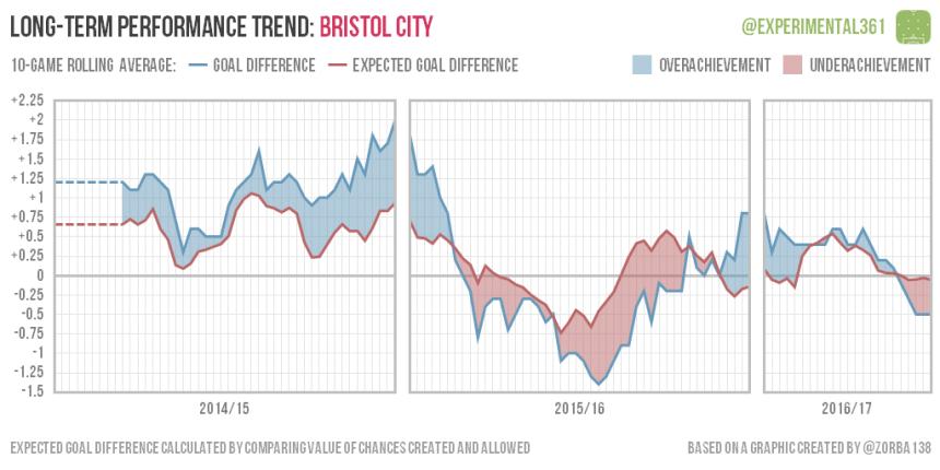 trend-2016-12-28-bristol-c