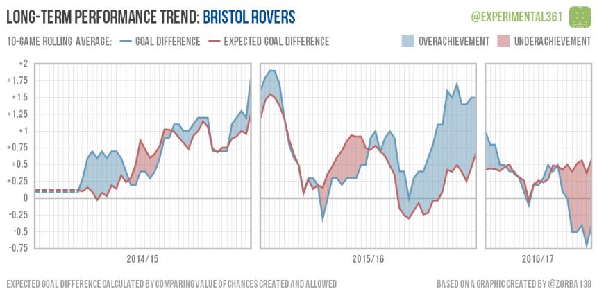 trend-2016-12-28-bristol-r