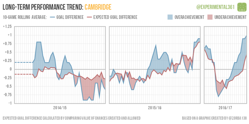 trend-2016-12-28-cambridge