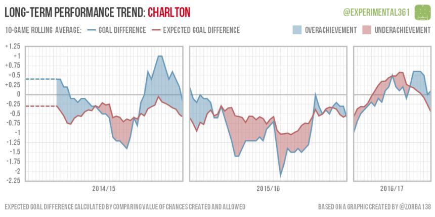 trend-2016-12-28-charlton