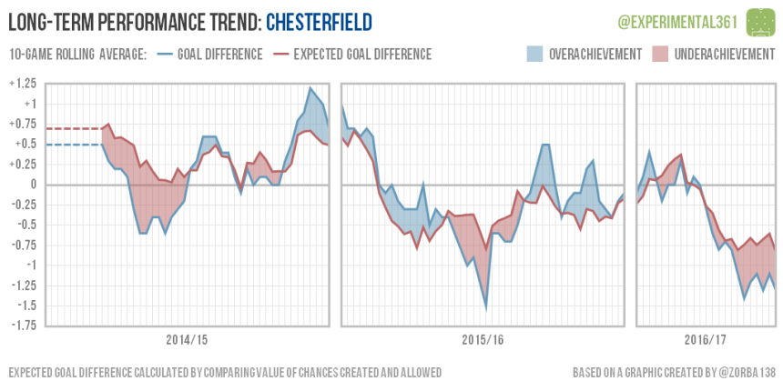 trend-2016-12-28-chesterfield