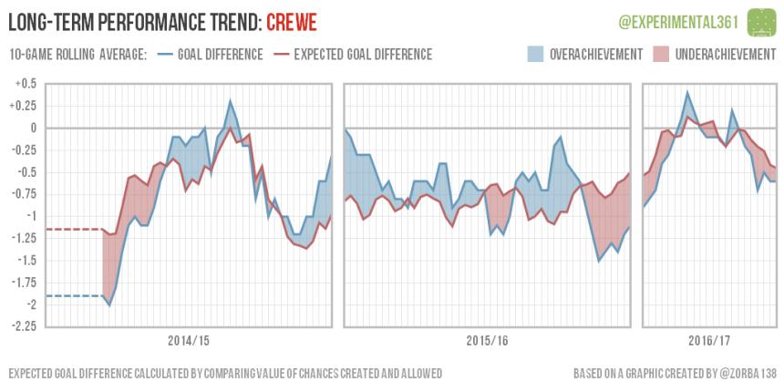 trend-2016-12-28-crewe