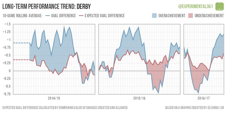 trend-2016-12-28-derby