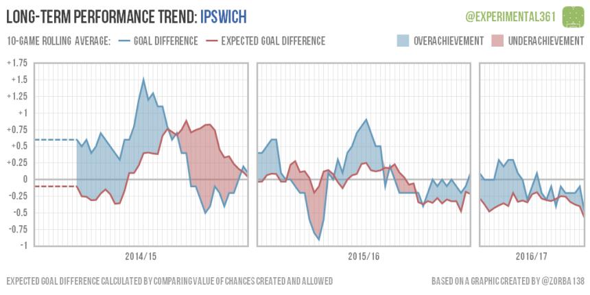 trend-2016-12-28-ipswich