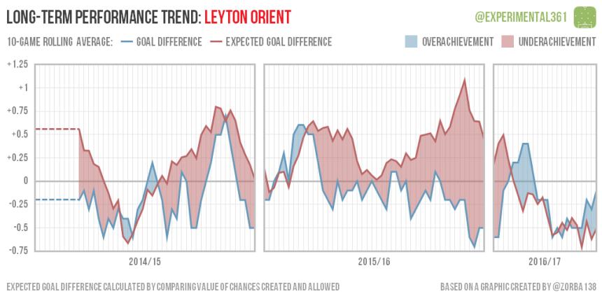 trend-2016-12-28-leyton-o