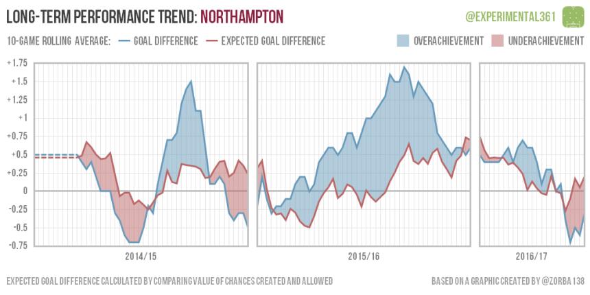 trend-2016-12-28-northampton
