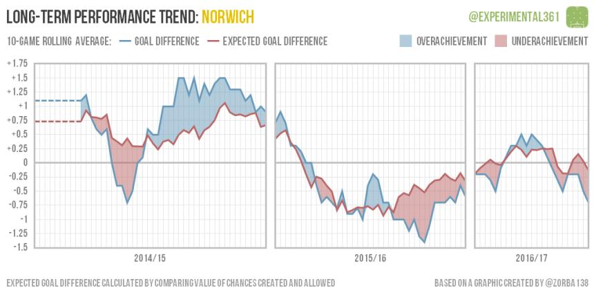 trend-2016-12-28-norwich