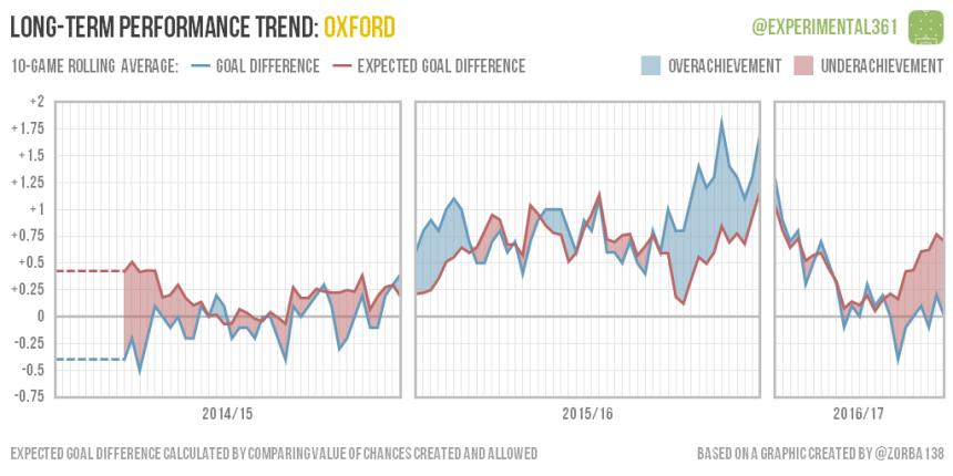 trend-2016-12-28-oxford