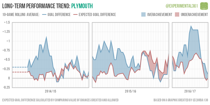 trend-2016-12-28-plymouth