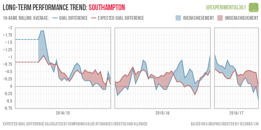 trend-2016-12-28-southampton