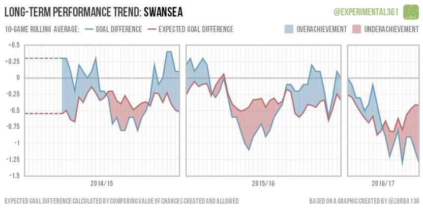 trend-2016-12-28-swansea