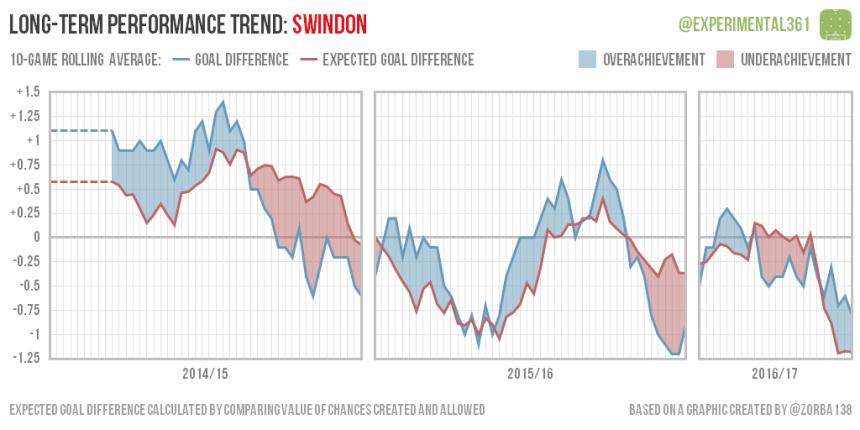 trend-2016-12-28-swindon