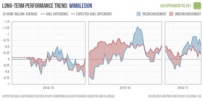 trend-2016-12-28-wimbledon