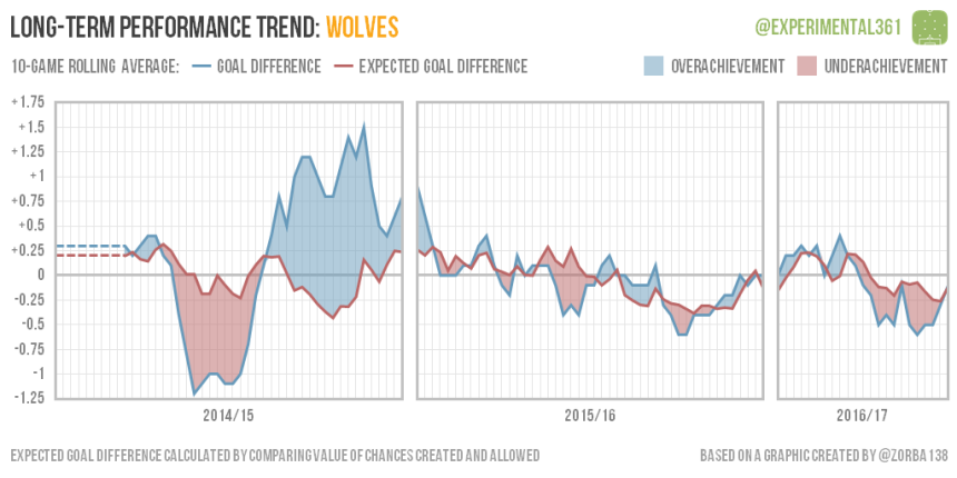 trend-2016-12-28-wolves