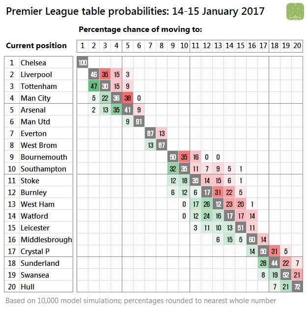 pl-probabilities-2017-01-14