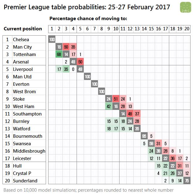 2017-02-25-pl-probabilities
