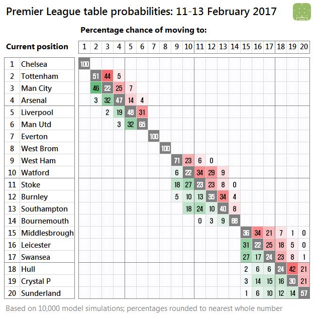 pl-probabilities-2017-02-11