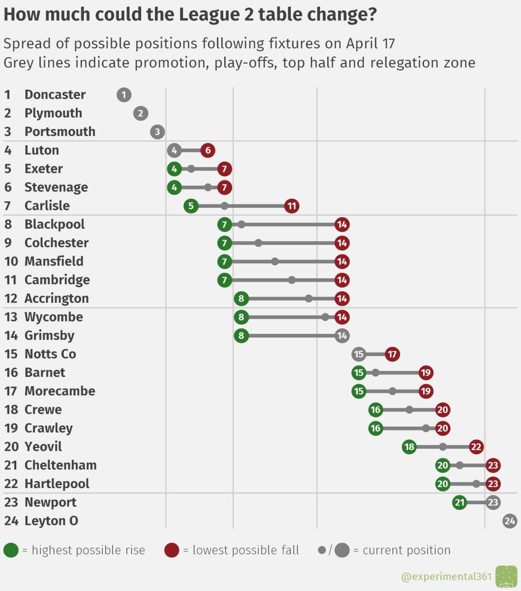 Image Result For La Liga Table
