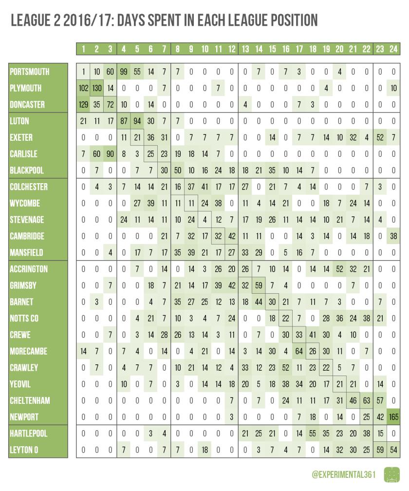 Premier League Fixtures November