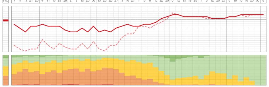 Predictions | Experimental 3-6-1