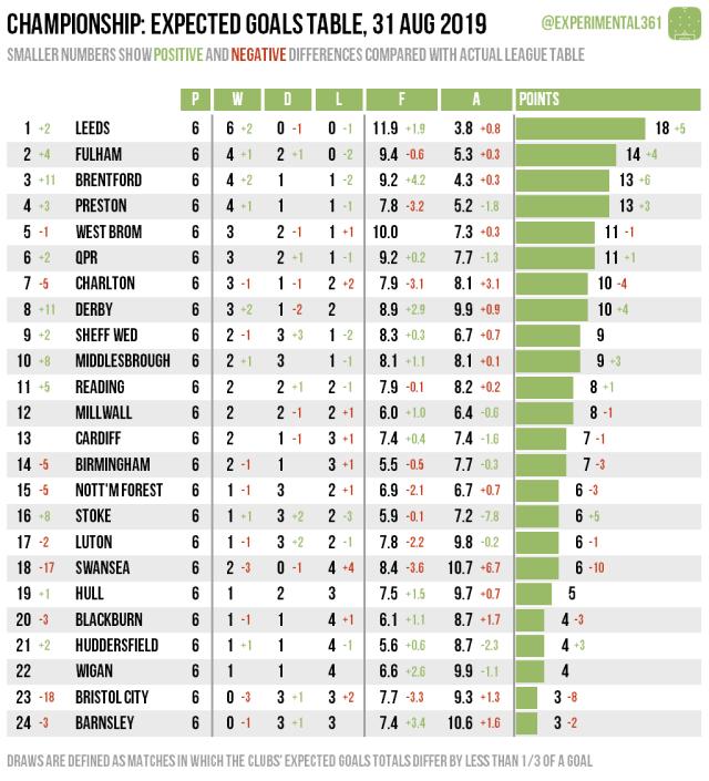 League 2 Table 2019 20 France Ligue 1 Classement